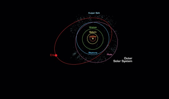 Image from NASA
