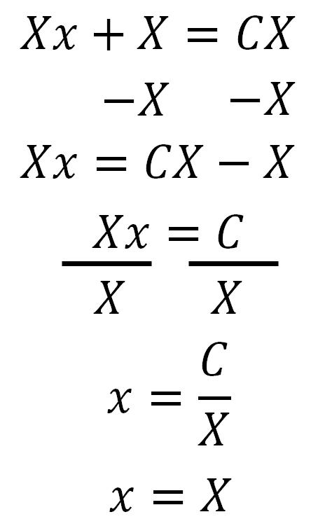 Algebra Roman Numerals
