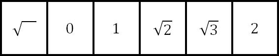 sine cosine tangent chart | Improve Your Math Fluency