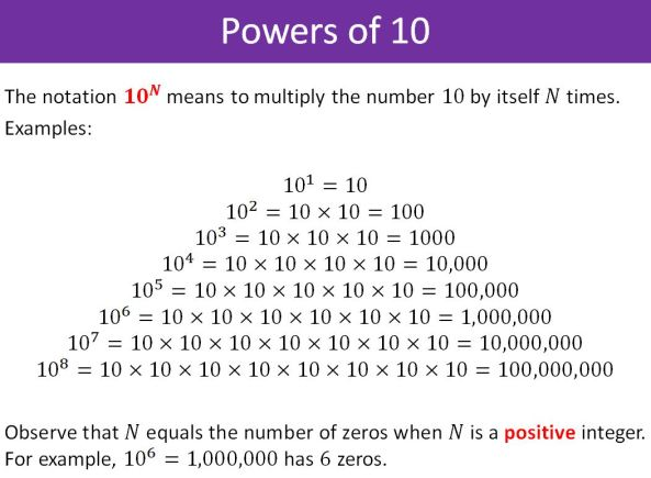 Powers 5