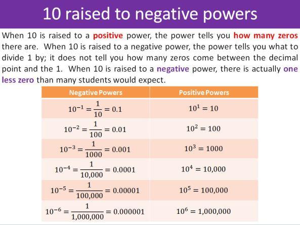 Powers 8
